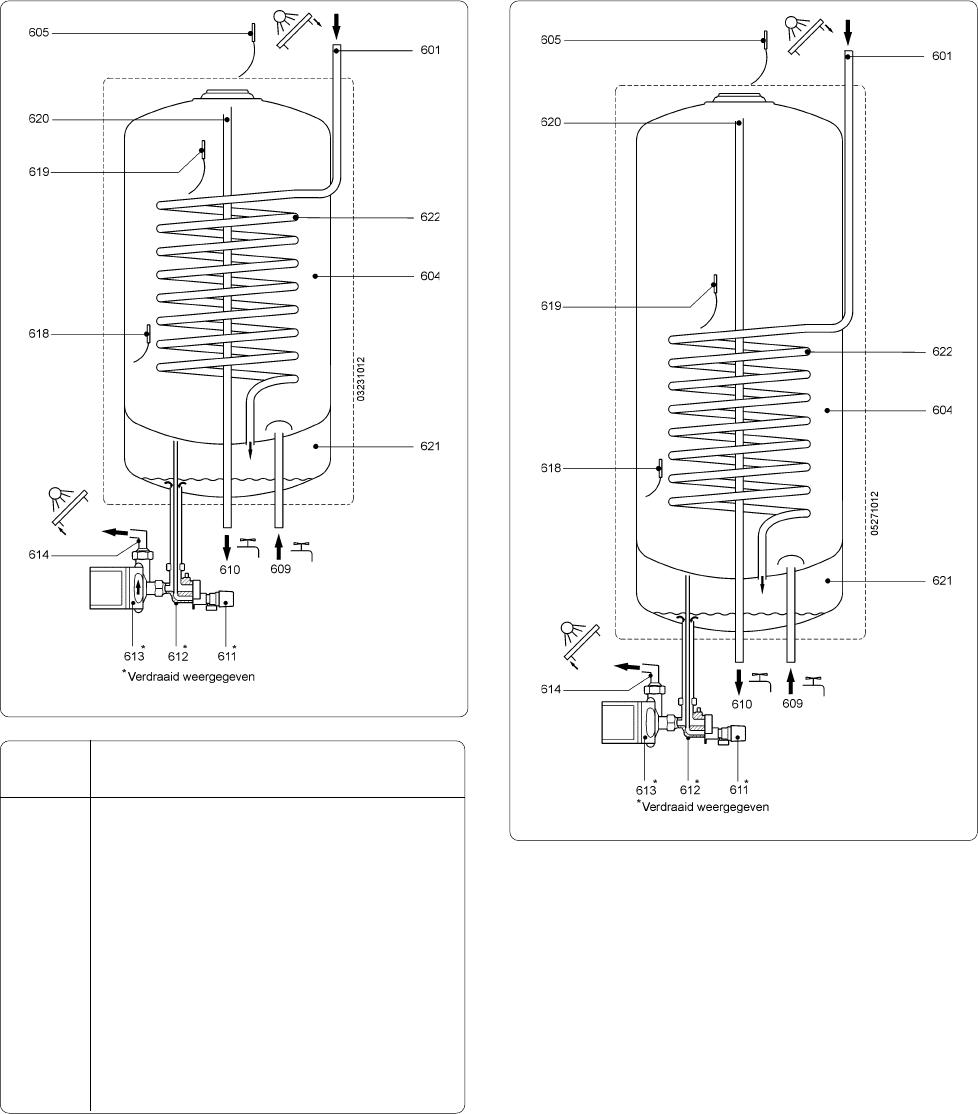 Beste Handleiding Agpo Ferroli AquaSol 3 Combi (pagina 26 van 31 RG-16