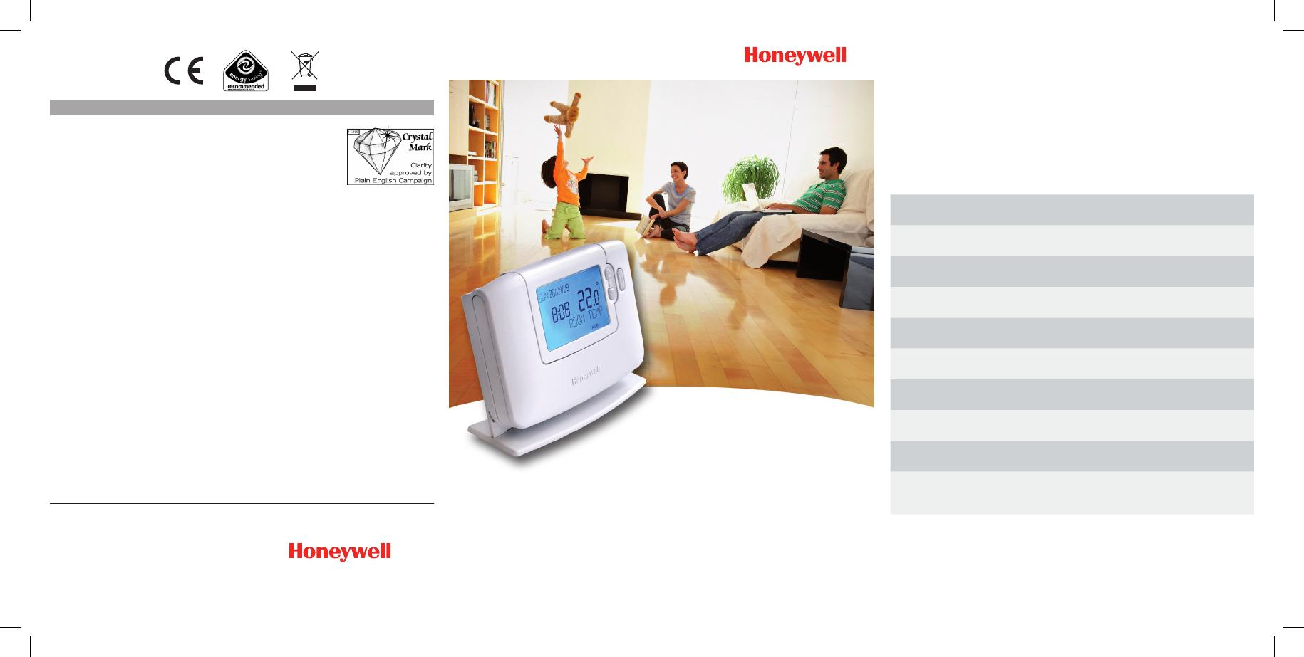 handleiding honeywell cm 921 pagina 1 van 18 english rh gebruikershandleiding com Honeywell Programmable Thermostat Manual PDF honeywell cm921 user guide