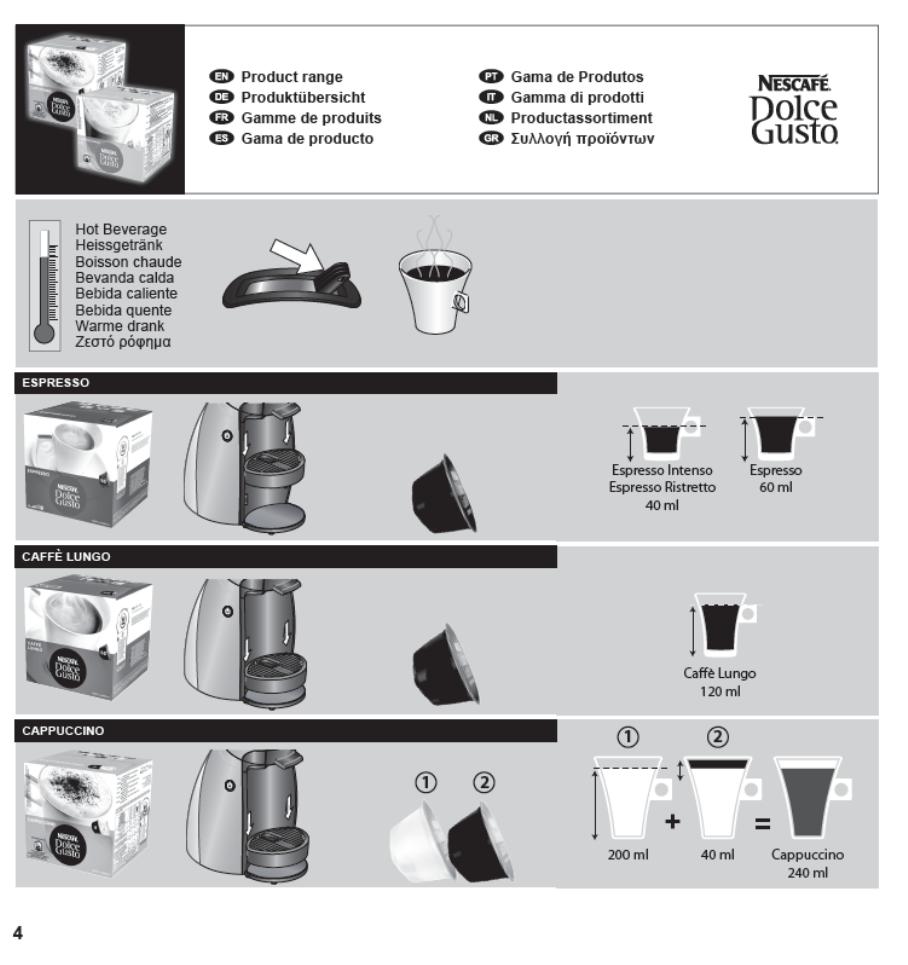 handleiding krups dolce gusto piccolo kp1009 pagina 4 van 14 deutsch english espan l. Black Bedroom Furniture Sets. Home Design Ideas
