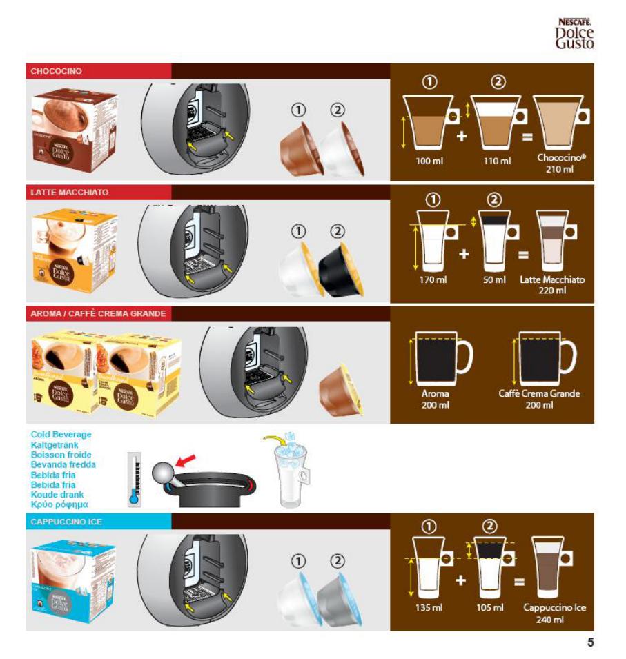 handleiding krups dolce gusto circolo kp5009 pagina 5 van 13 deutsch english espan l. Black Bedroom Furniture Sets. Home Design Ideas
