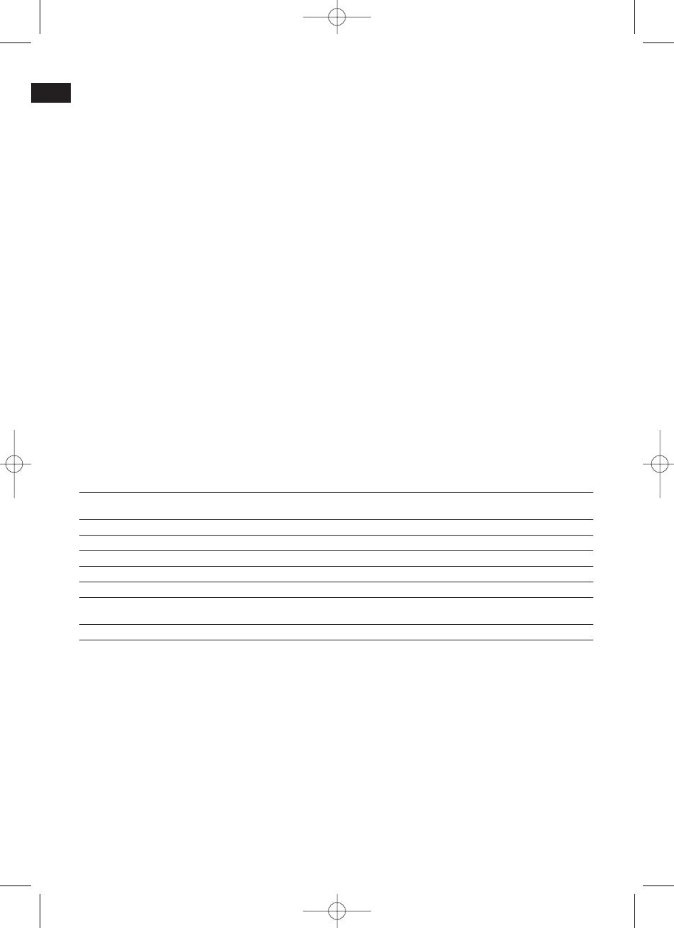 инструкция к микроволновке clatronic mwg 731h