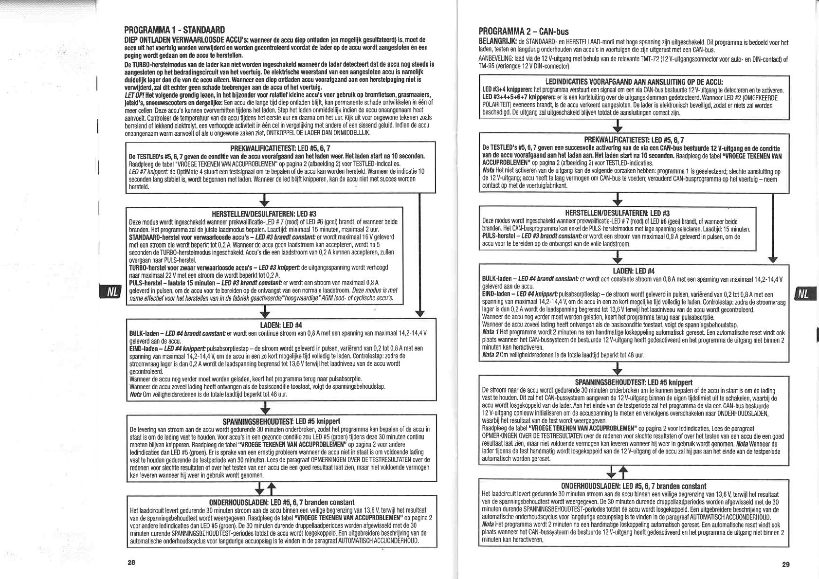 Handleiding Tecmate Optimate 4 Pagina 4 Van 4 Nederlands