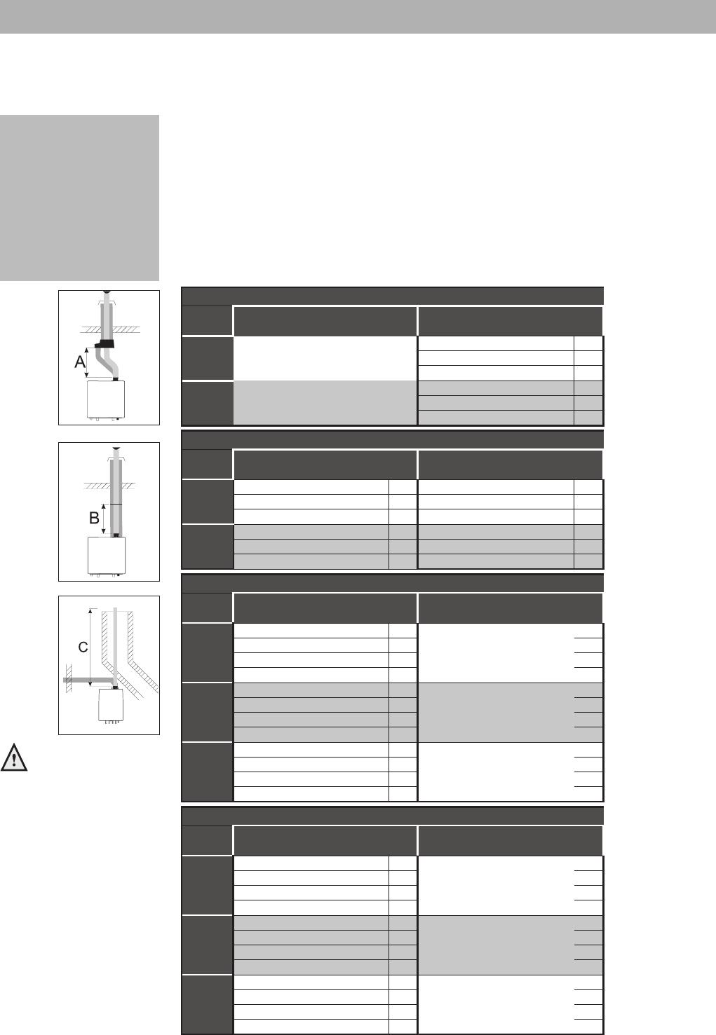Voorkeur Handleiding ATAG A244EC-CW4 (pagina 19 van 36) (Nederlands) HH67