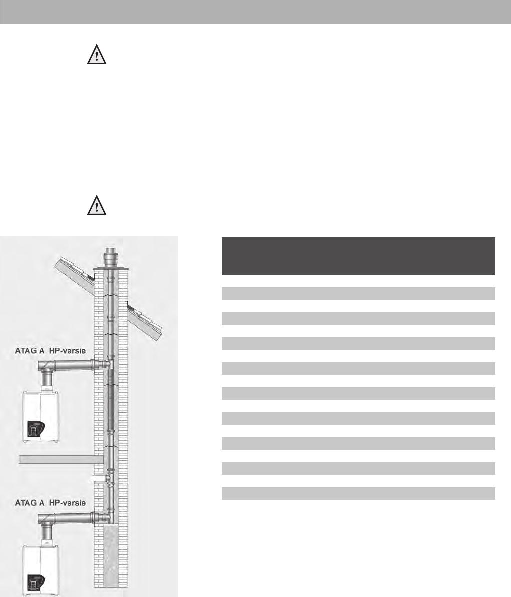 Voorkeur Handleiding ATAG A244EC-CW4 (pagina 19 van 36) (Nederlands) TF05