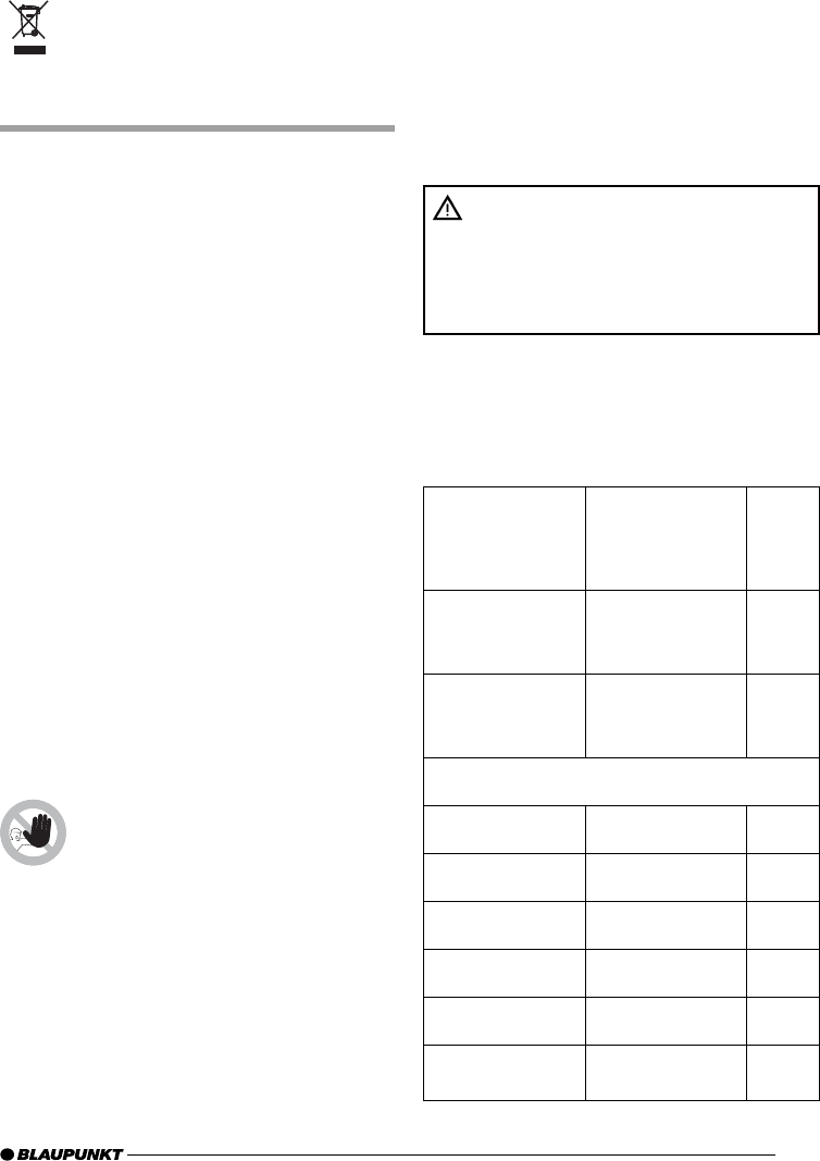 схема подключение магнитолы man 24 blaupunkt