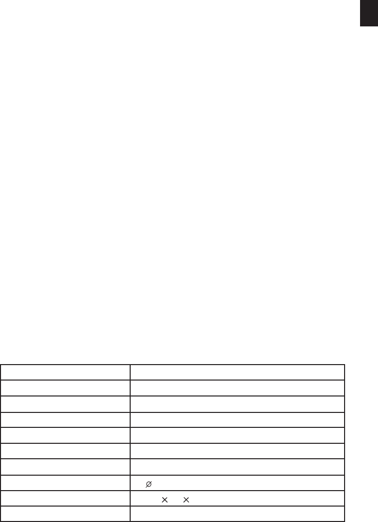 Handleiding Praxis Cm 302 Pagina 33 Van 45 Nederlands