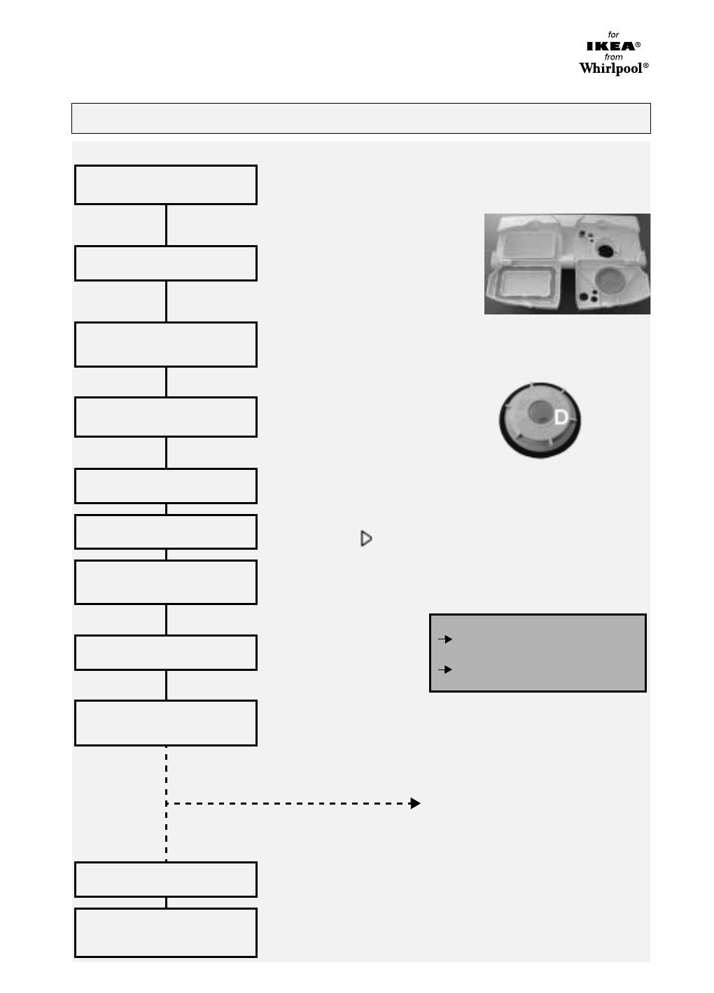 whirlpool dwh b00 afmetingen analyse van huishoudelijke apparaten. Black Bedroom Furniture Sets. Home Design Ideas