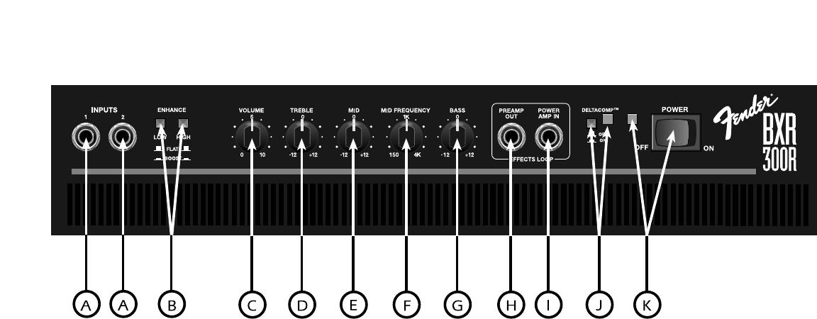 Handleiding Fender BXR 300C (pagina 3 van 7) (English) on