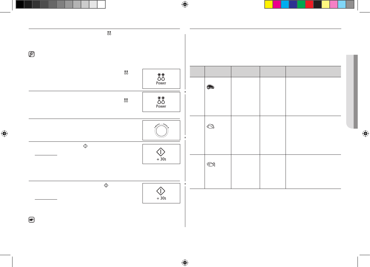 Handleiding Samsung Ce107mst 3 Pagina 19 Van 40 Nederlands