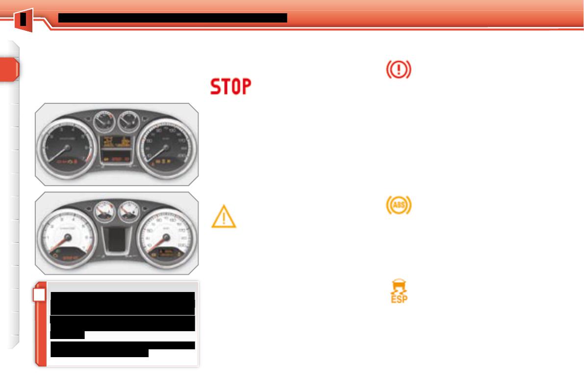 Symbolen Dashboard Auto Peugeot Archidev