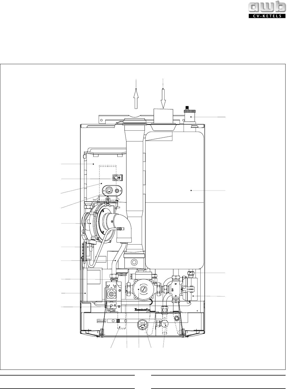 Ongebruikt Handleiding AWB Thermomaster 2HR (pagina 3 van 20) (Nederlands TS-96