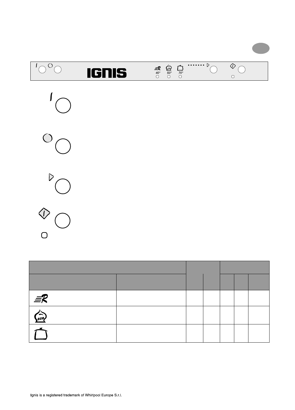 Favoriete Handleiding Ignis ADL 337 (pagina 1 van 4) (Nederlands) NC94
