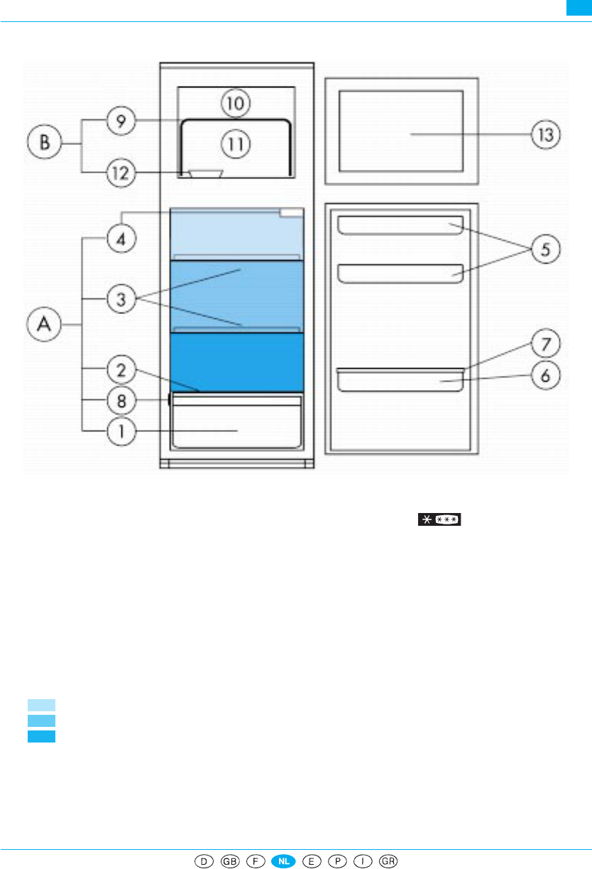 Whirlpool koelkast koudste stand