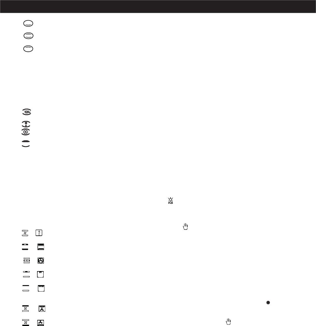 Handleiding Bompani Bo653 Pagina 15 Van 60 English Franais Icu Kw Wiring Diagram 16