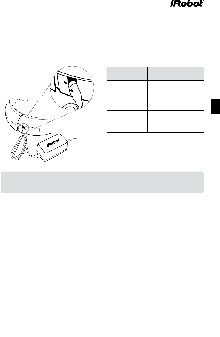 handleiding irobot scooba 385 pagina 11 van 26 nederlands. Black Bedroom Furniture Sets. Home Design Ideas