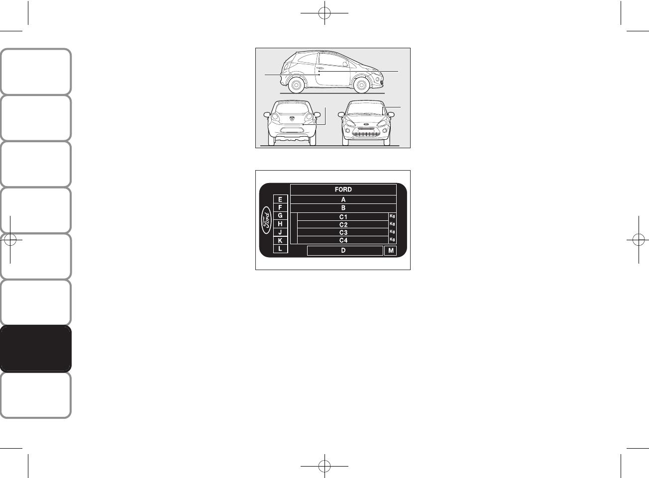 Handleiding Ford Ka Pagina 153 Van 189 Nederlands