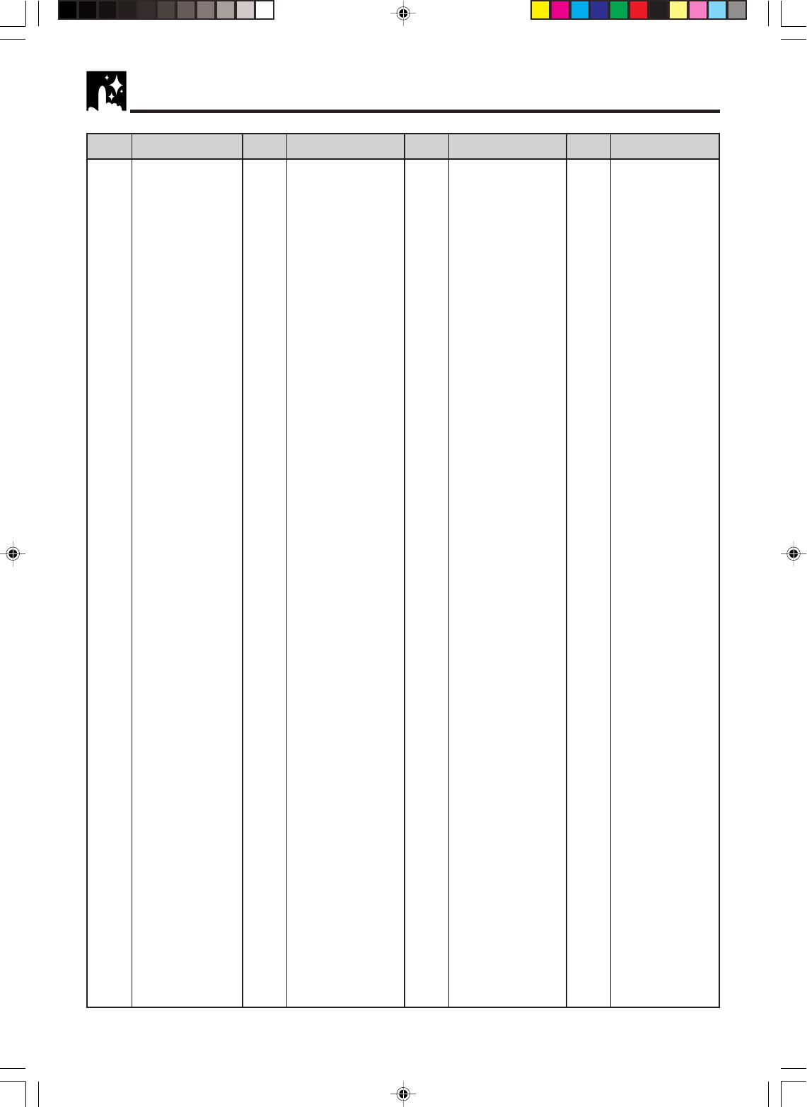 Handleiding Sharp dv nc 65 (pagina 55 van 102) (English)