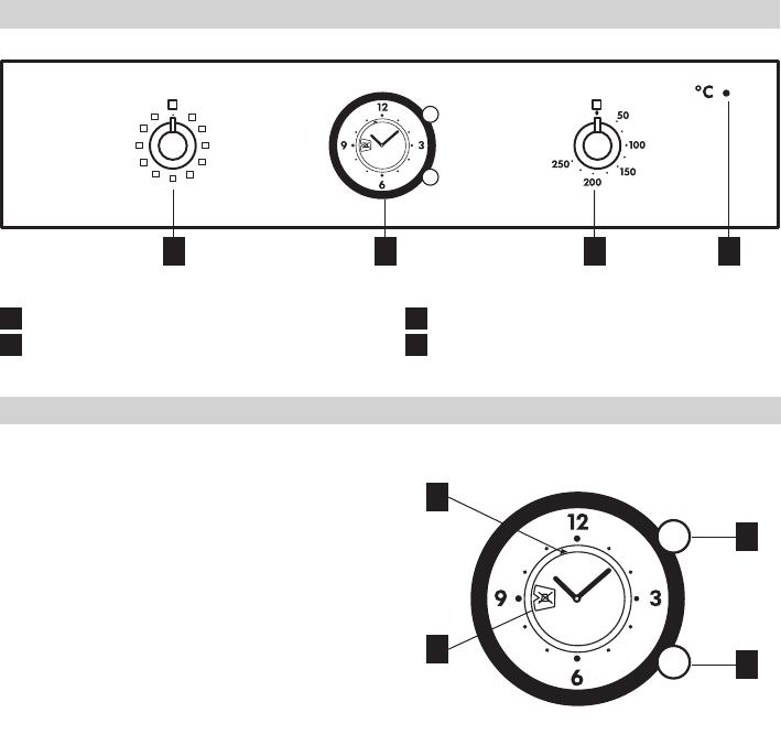Handleiding Ikea Datid Ov8 Pagina 5 Van 27 Nederlands