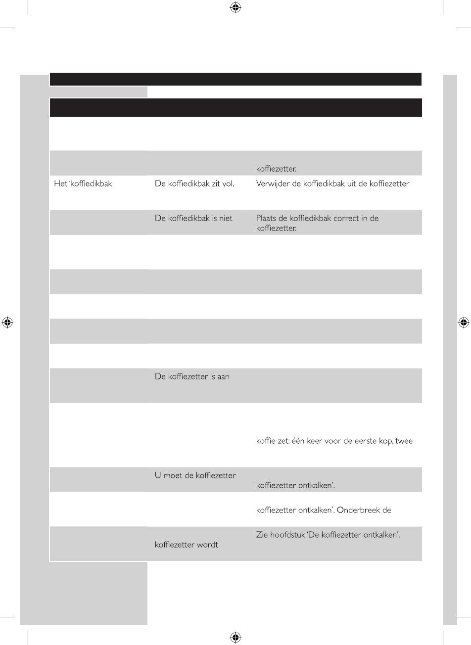 Ongekend Handleiding Philips HD 8010 Senseo Sarista (pagina 1 van 92 NH-45