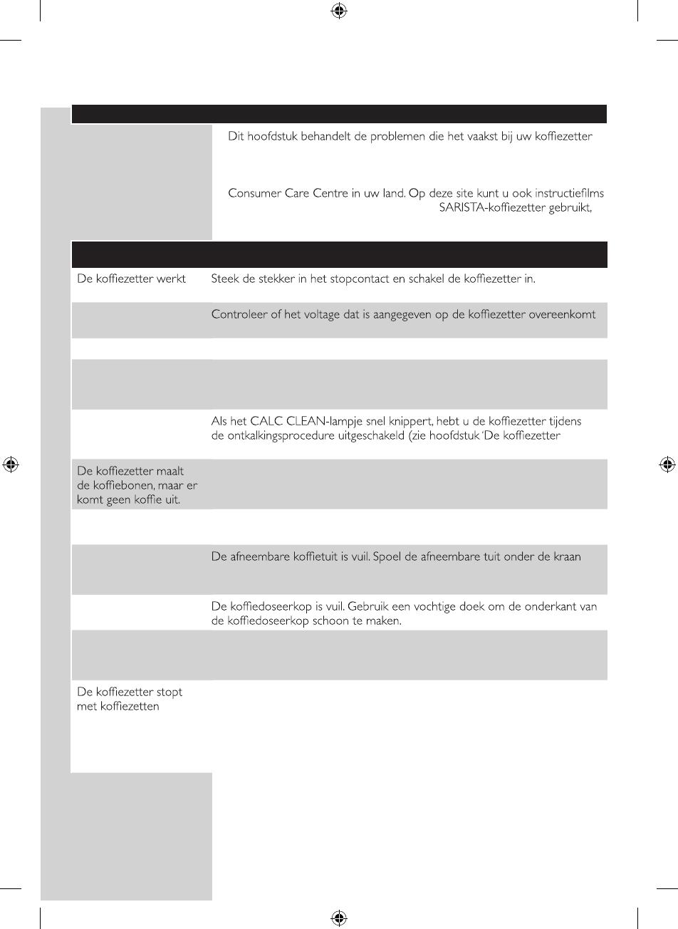 Spiksplinternieuw Handleiding Philips HD 8010 Senseo Sarista (pagina 1 van 92 QH-39