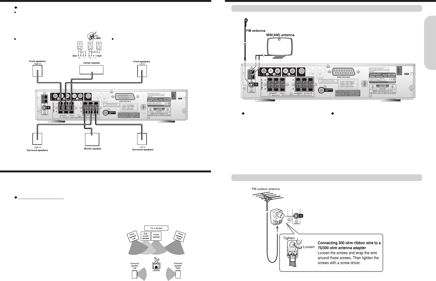 Daewoo Speakers Wiring Diagram Images Tico And Schematics On Handleiding Dhc X 150 Pagina 5 Van 22 English