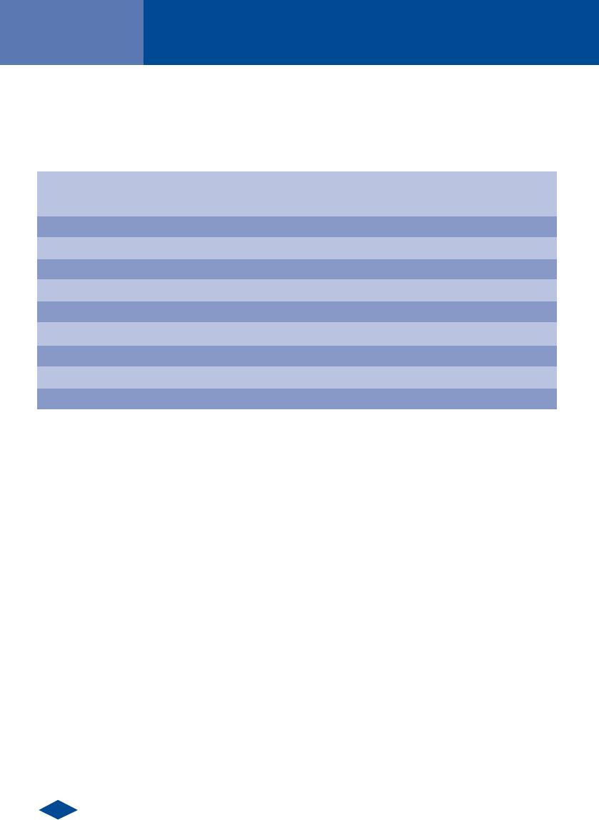 Extreem Handleiding Itho Kli max 2 (pagina 20 van 24) (Nederlands) RR48