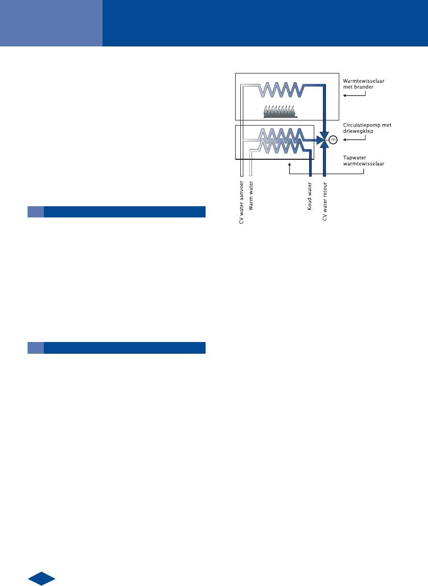 Bekend Handleiding Itho Kli max 2 (pagina 9 van 24) (Nederlands) VG42