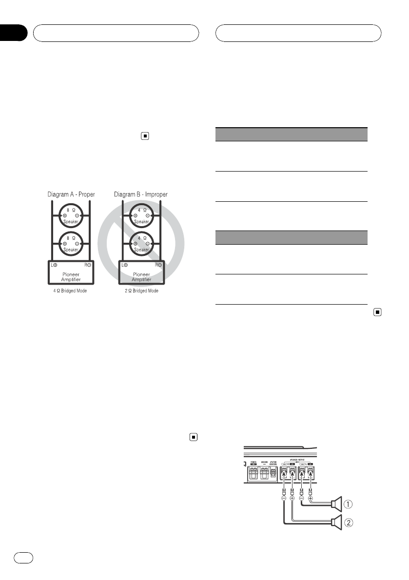 Handleiding Pioneer gm 3400 (pagina 8 van 96) (Deutsch, English, Espanõl,  Espanôl, Français, Italiano, Nederlands)