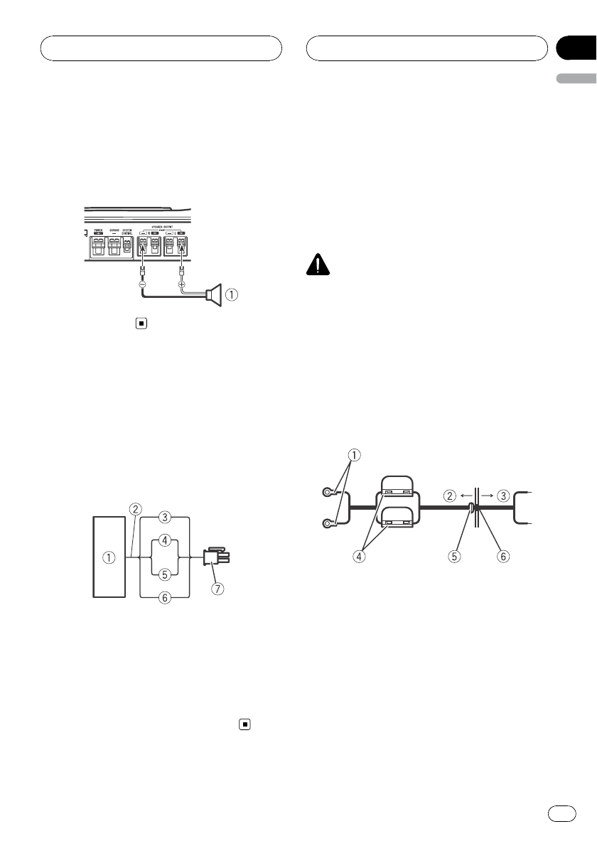 Handleiding Pioneer gm 3400 (pagina 9 van 96) (Deutsch, English, Espanõl,  Espanôl, Français, Italiano, Nederlands)