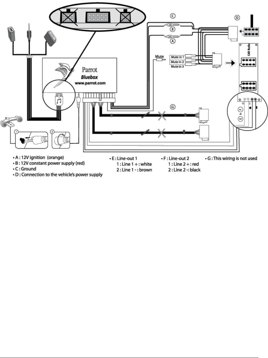 Handleiding Parrot MKi9000 (pagina 6 van 25) (Deutsch)