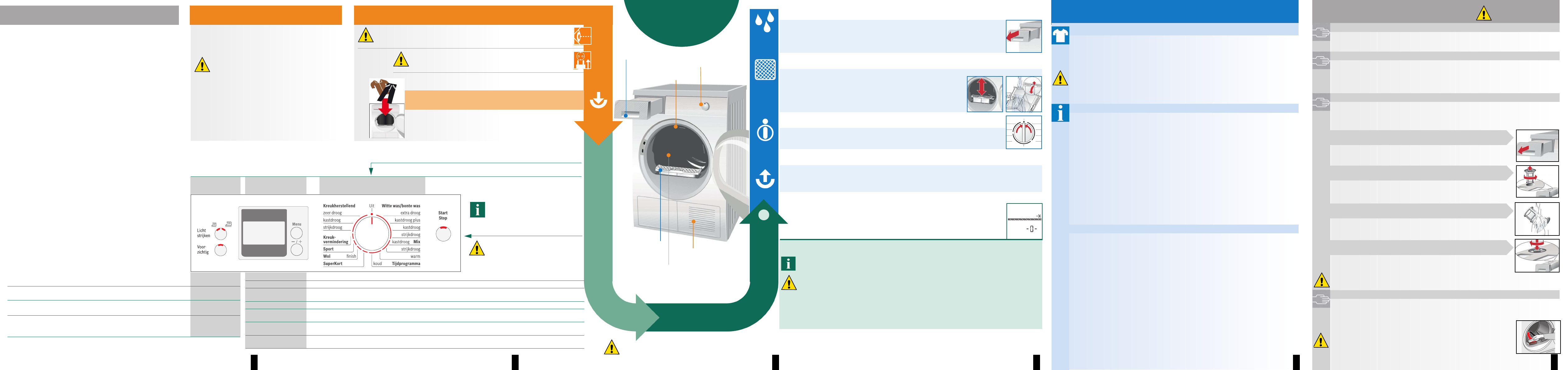 Bosch wasdroger ecologixx 7 storing