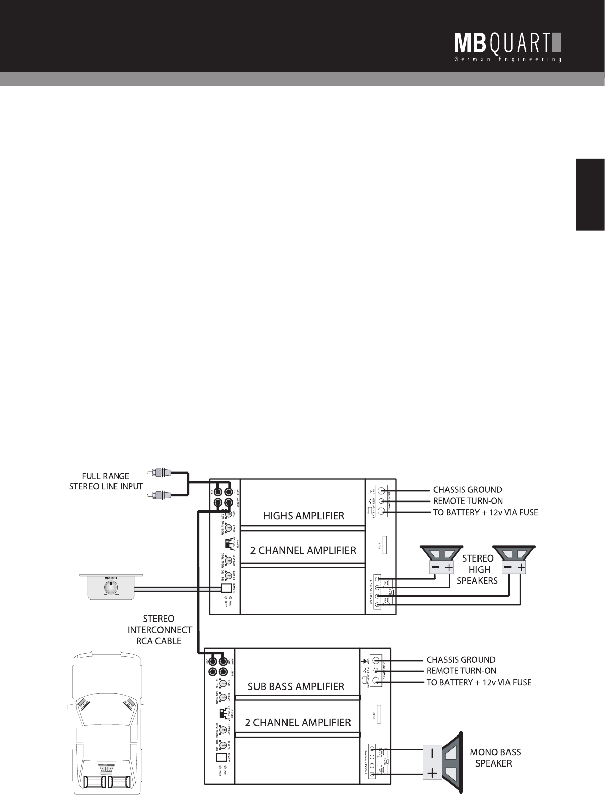 Handleiding Mb Quart Pab 5400 Pagina 7 Van 88 Deutsch English Espanol Francais
