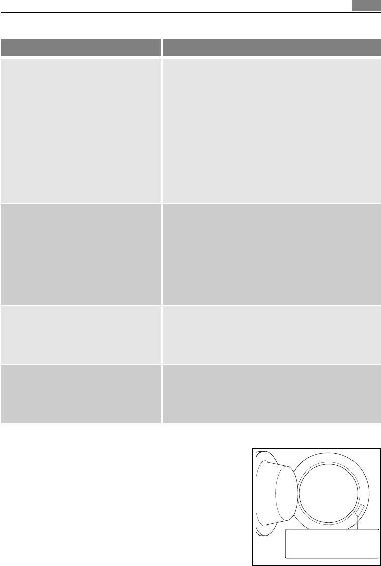 handleiding aeg electrolux lavamat 76850 pagina 41 van 60. Black Bedroom Furniture Sets. Home Design Ideas
