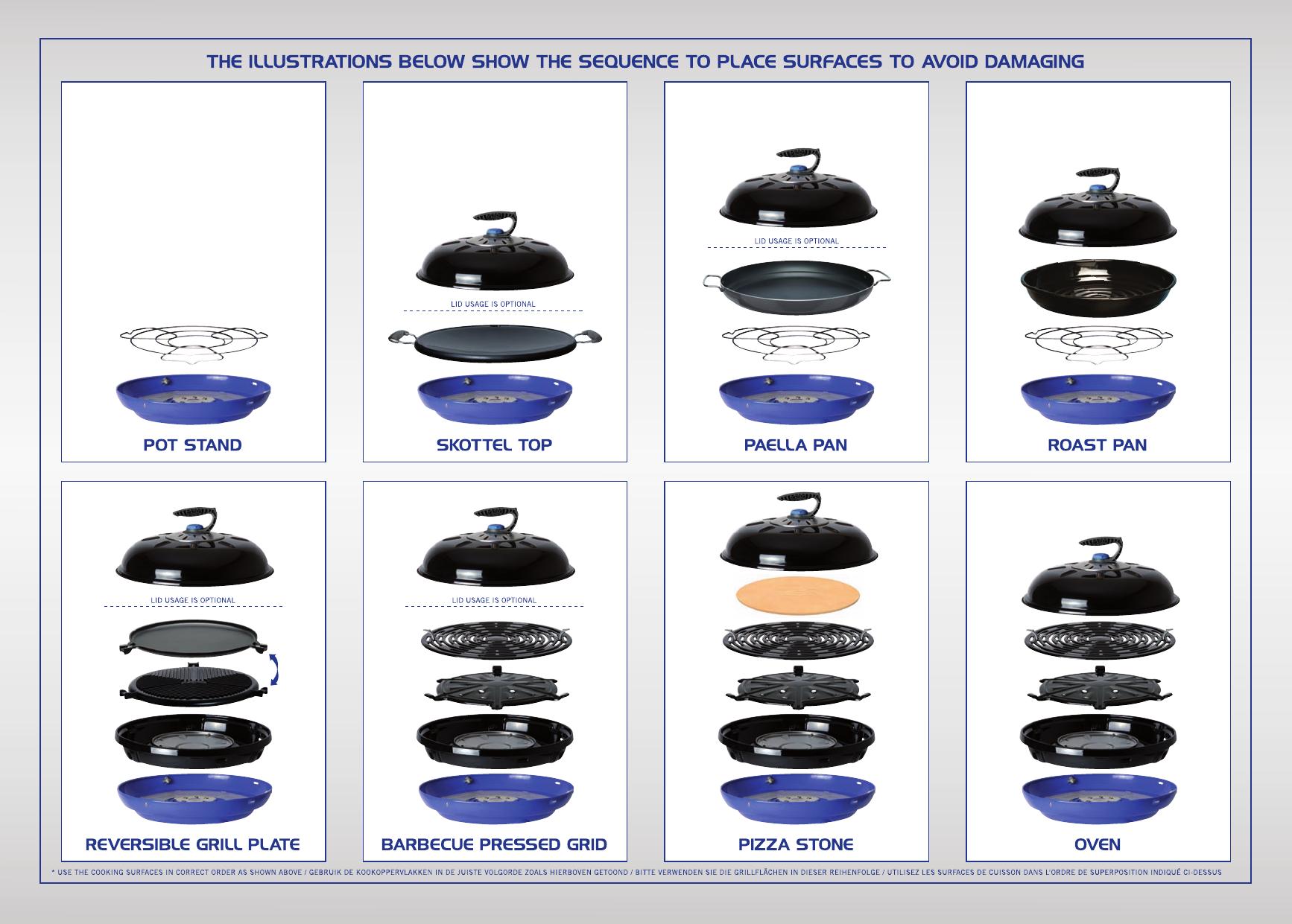 Cadac Carri Chef Deluxe.Handleiding Cadac Carri Chef Pagina 2 Van 2 Nederlands