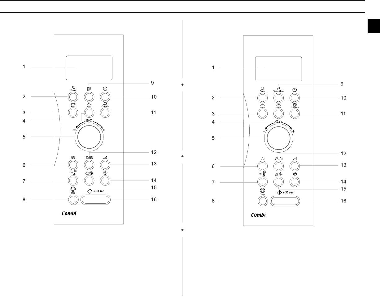 Verwonderlijk Handleiding Samsung CE 1071 (pagina 1 van 32) (Nederlands) OB-98