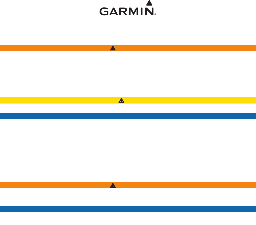 Handleiding Garmin AIS 600 (pagina 1 van 12) (Nederlands)