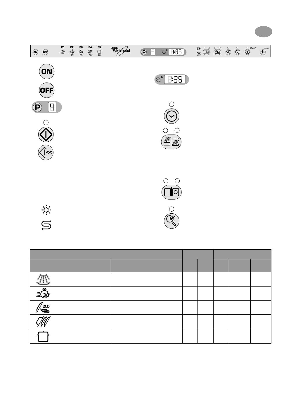 Geliefde Handleiding Whirlpool ADG9527 (pagina 1 van 4) (Nederlands) BG28