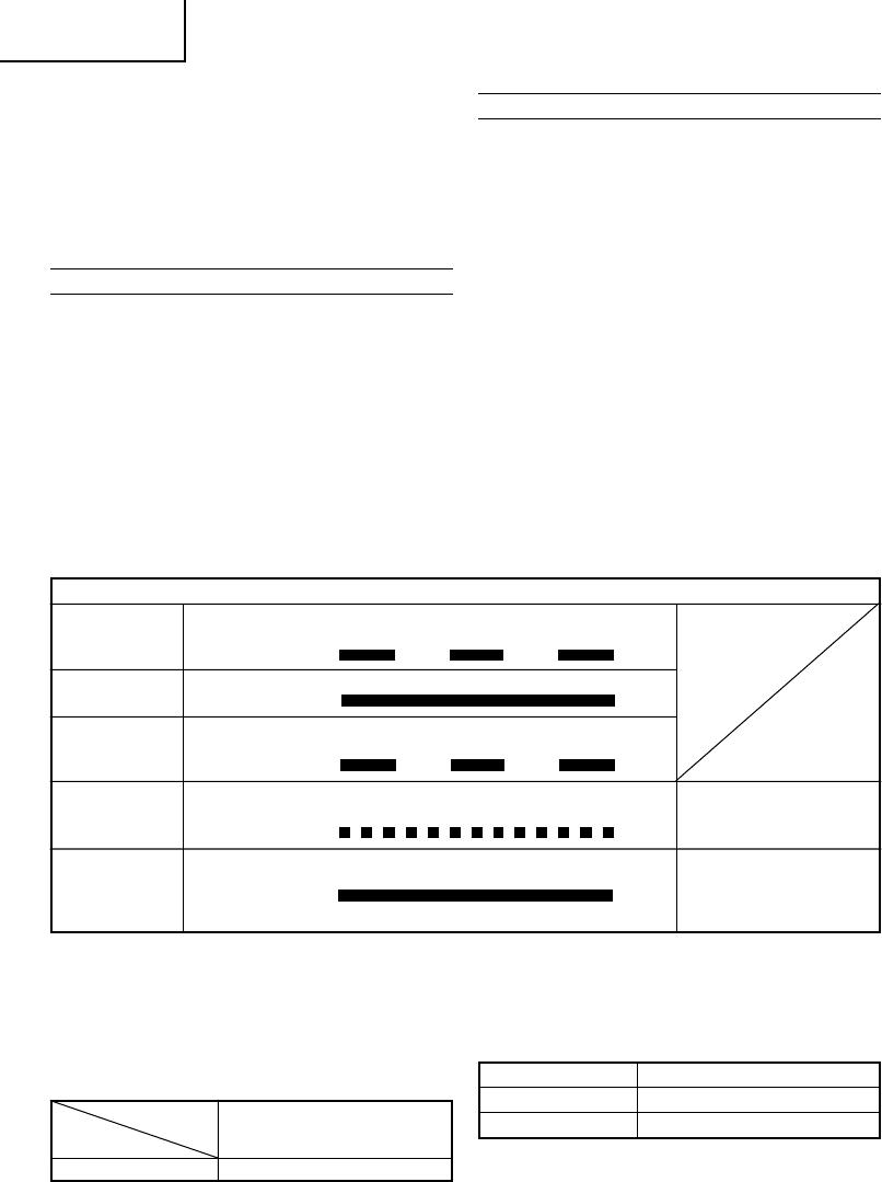 36V Li-Ion Akku Schnellladegerät für Hitachi DH36DAL DH36DL DH25DAL DH25DL