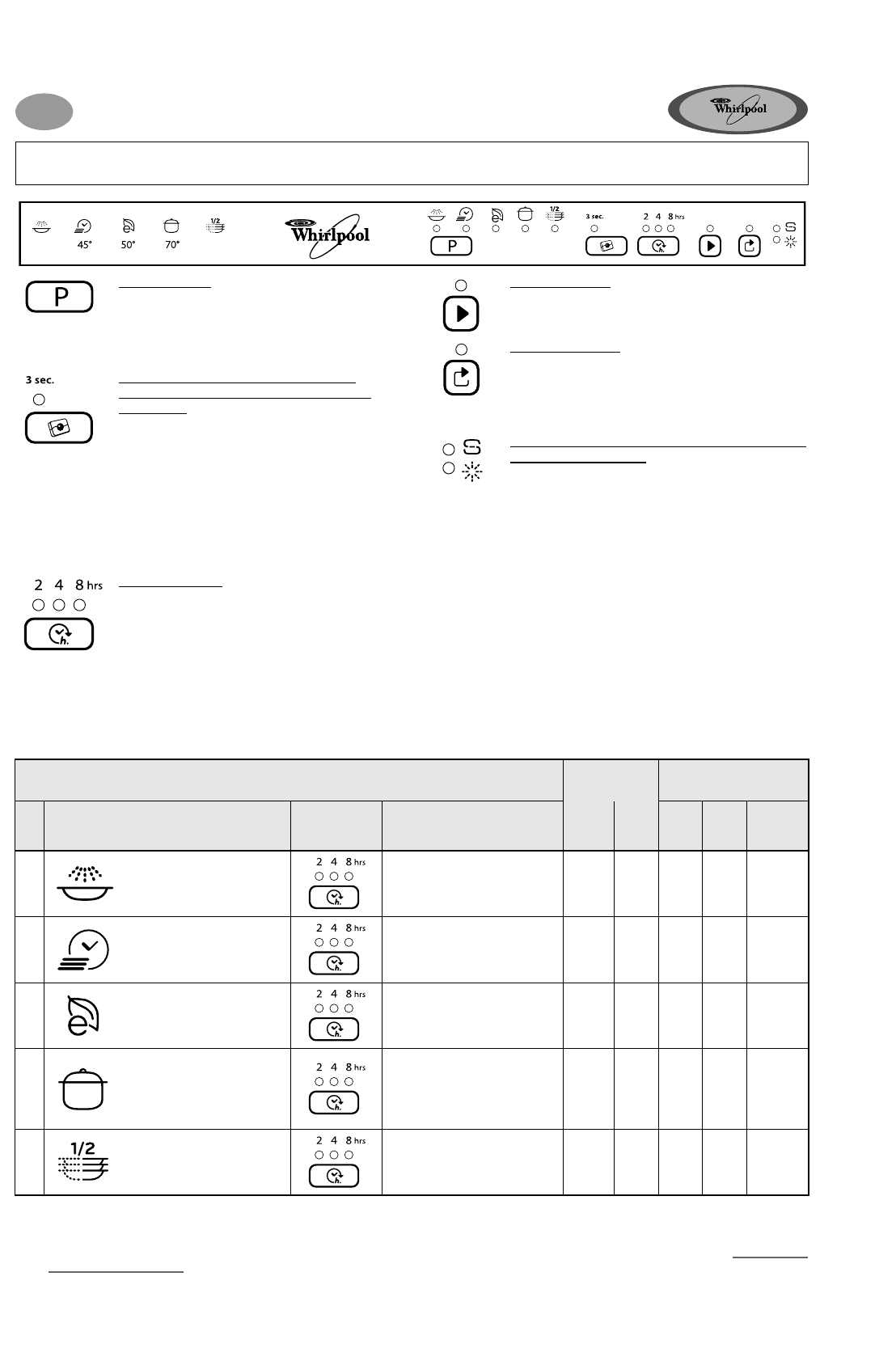 Bekend Handleiding Whirlpool ADG 9510 (pagina 1 van 8) (Nederlands) GZ78