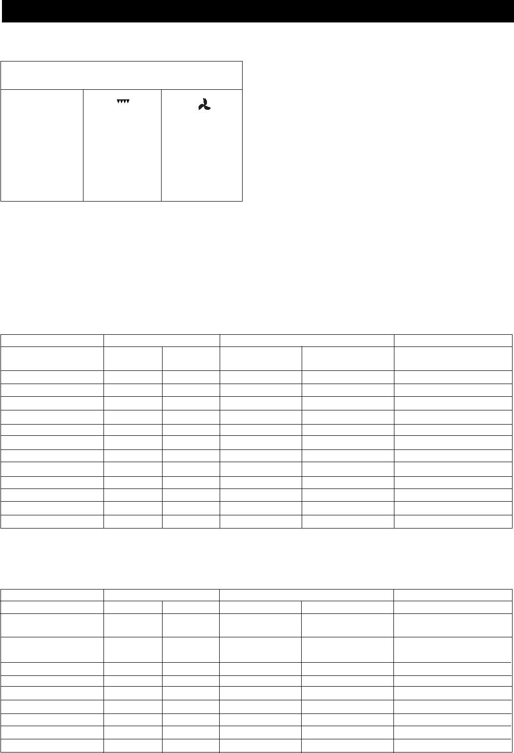 Handleiding ATAG FG 1011 N (pagina 13 van 32) (Deutsch, English ...