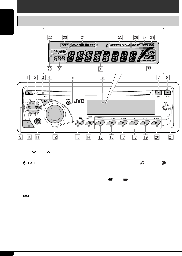 Jvc head unit eq amp wiring diagram kenwood