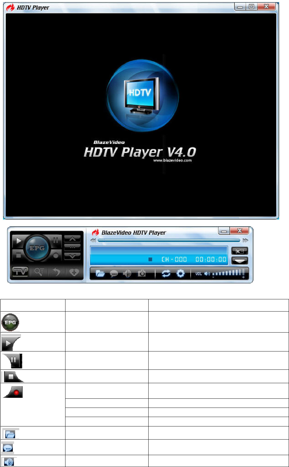 BLAZEVIDEO HDTV PLAYER DVB-T DRIVER FOR PC