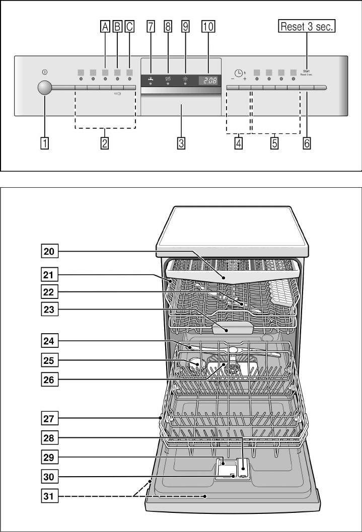 Handleiding siemens vaatwasser sd6p1s