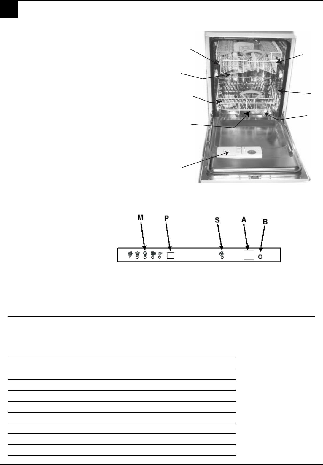 Handleiding Hotpoint Ariston Li 460 Pagina 11 Van 80 Deutsch