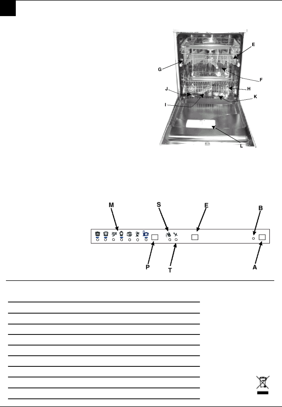 Lavastoviglie ariston elixia li 670 duo manuale d uso for Caldaia ariston egis manuale d uso