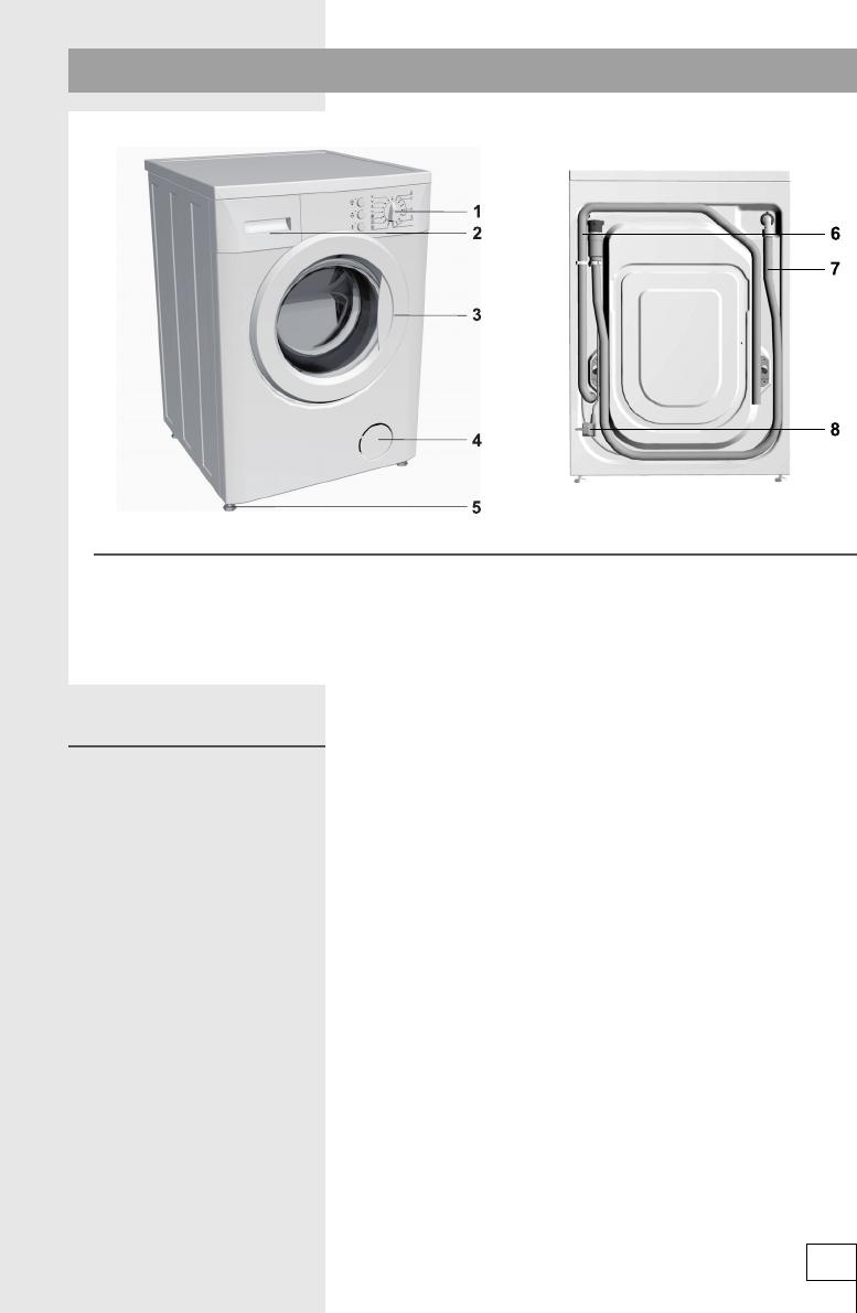 handleiding gorenje wa 50140 pagina 3 van 28 english rh gebruikershandleiding com Kindle Fire User Guide Clip Art User Guide