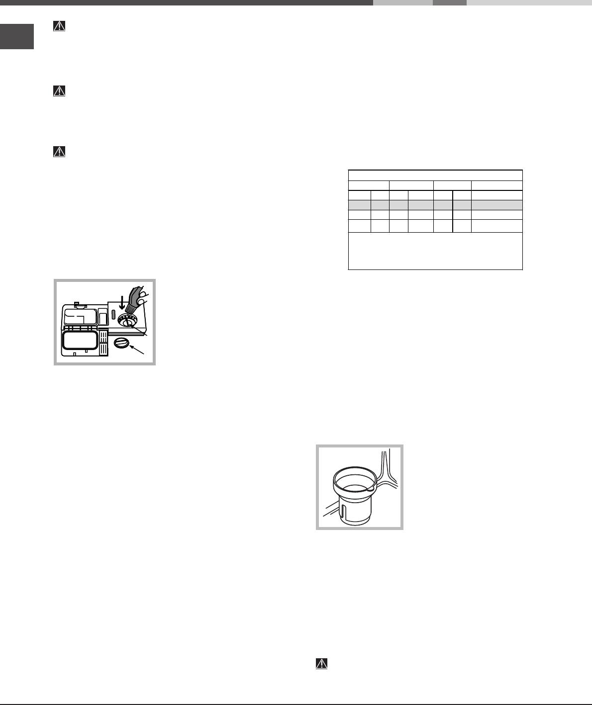 Handleiding Hotpoint-Ariston LFT 114 A (pagina 20 van 84) (Deutsch ...