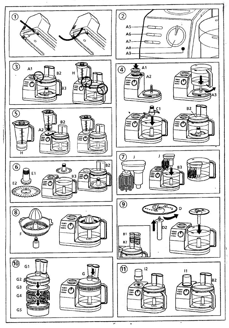 Moulinex masterchef 750 инструкция