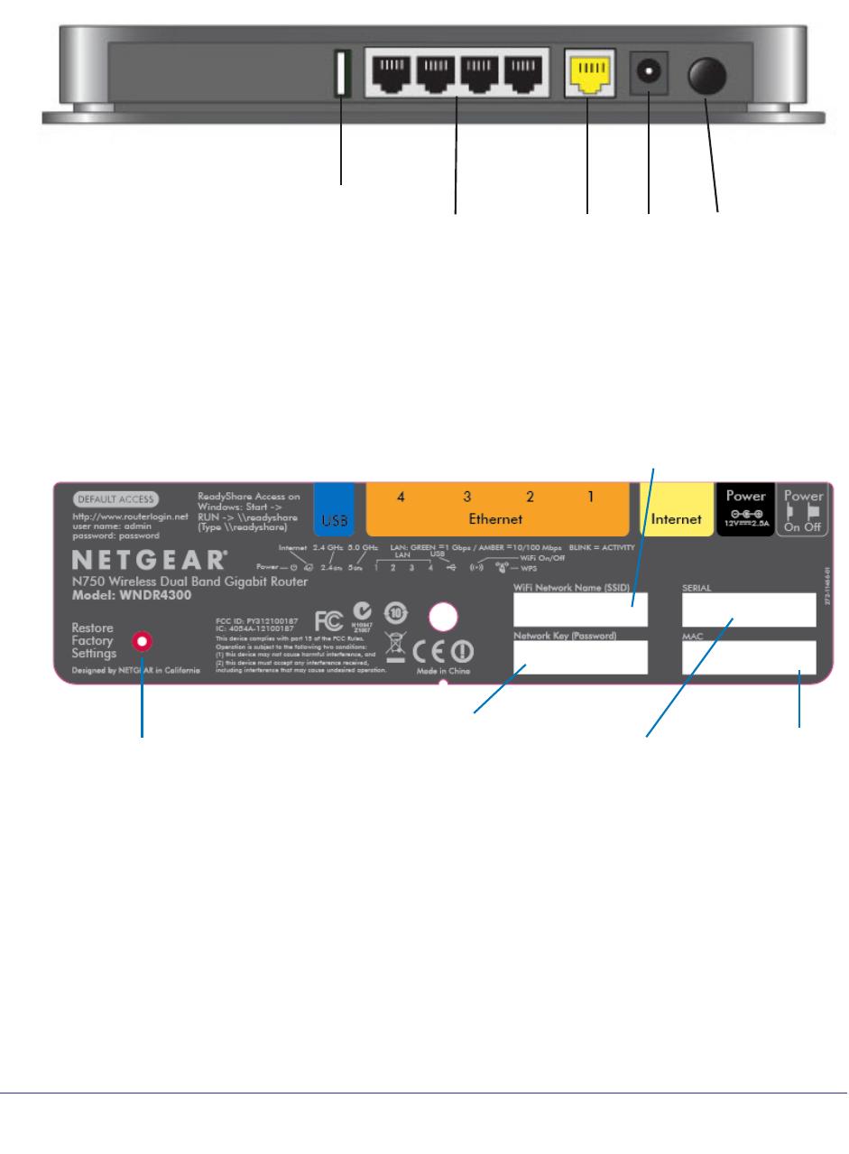 Handleiding Netgear WNDR4300 (pagina 9 van 129) (English)