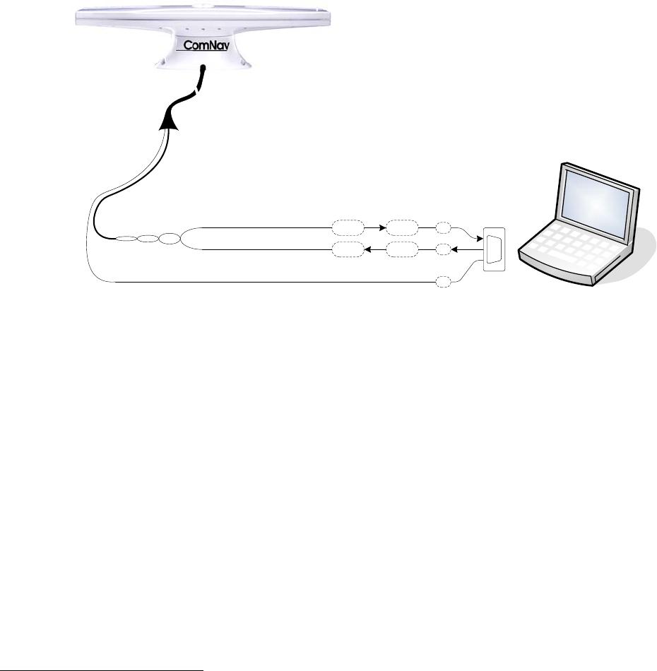 Handleiding Comnav Vector G2 Pagina 35 Van 110 English Nmea 0183 To Db9 Wiring Diagram G2b Installation Operation